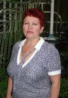 Кабанова Людмила Павловна, учитель физкультуры школы № 76, «Почетный работник общего образования РФ»